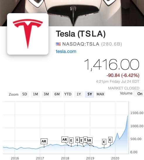 TSLA before a stock split